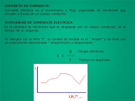 alimentadores primarios variables electricas monografias
