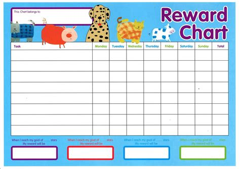 printable daily reward charts daily behavior chart template zoro blaszczak co