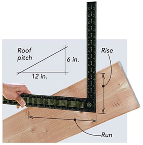 Roof Construction Calculator Laying Out A Common Rafter Homebuilding