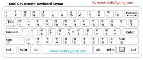 hindi qwerty layout marathi typing keyboard kiran inscript phonetic keyboard