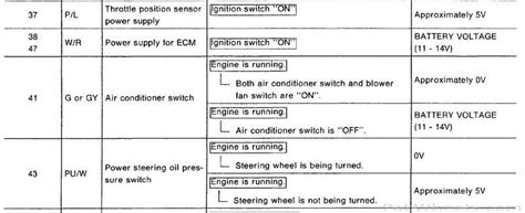 nissan ga15 engine wiring diagram efcaviation