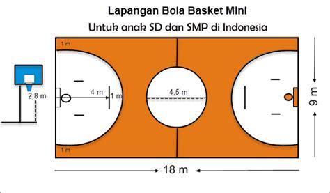 Bola Basket Mini Limited 1 permainan bola basket mini mikirbae