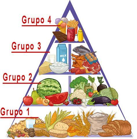 piramide de alimentos pir 226 mide alimentar saiba tudo sobre o modelo de pir 226 mide