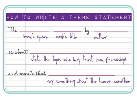 How To Write A Theme Essay by How To Write A Theme Statement S Corner