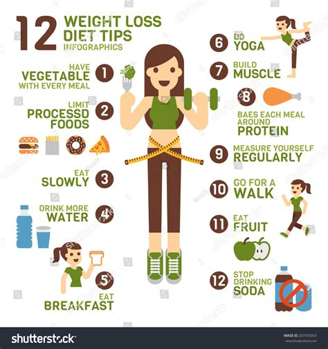 z weight loss 12 weight loss diet tips infographics stock vector