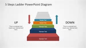 10 step career growth business presentation slidemodel