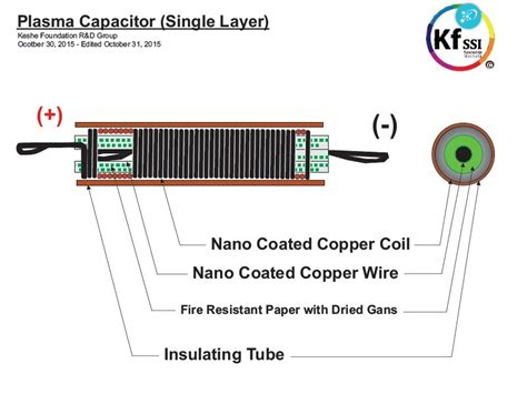 how to make a plasma capacitor capacitors plasma production uk