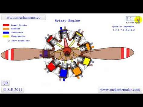 rotary engine works youtube