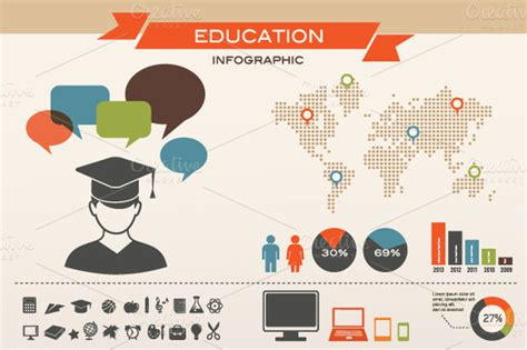 ed design group indonesia create your own infographics with these 65 templates