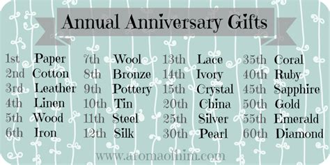 Wedding Anniversary Gift Tradition by Wedding Anniversary Traditions Ideas Wedding Ideas
