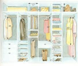 walk in closet dimensions woodworking projects plans