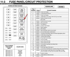 need a dash fuse panel diagram on 7 3 powerstroke autos post