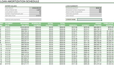 amortization table extra payment excel loan amortization schedule with extra principal
