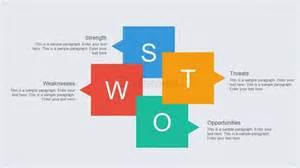 Home Design 3d Unlimited Flat Swot Analysis Powerpoint Slide Design Slidemodel