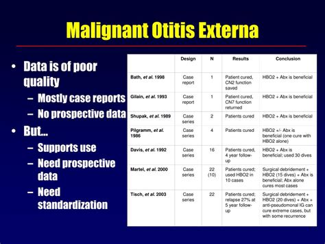 Otitis Externa Home Remedy by Ppt Hyperbaric Oxygen In Orl Hns Facts Fictions And