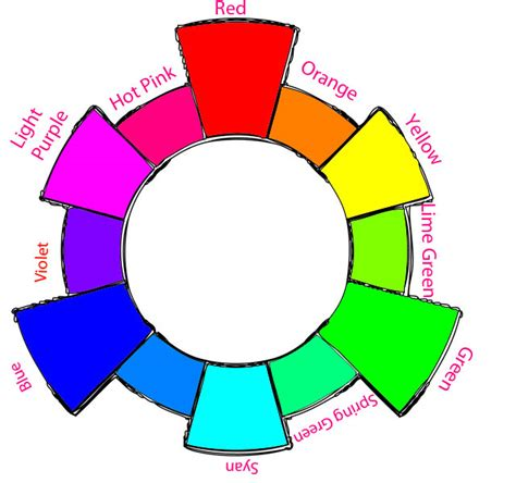 additive color wheel society