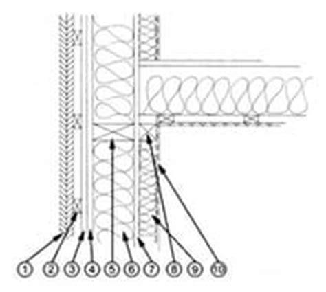 fertighauswand aufbau holzrahmenbau konstruktion und d 228 mmung fertighaus de