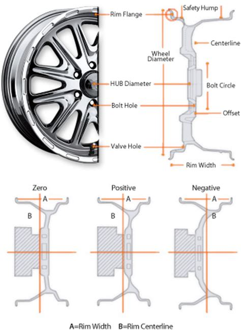 rims size wheel offset and wheel backspacing