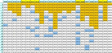 tavola pitagorica excel la congettura di goldbach con excel leggendo archimede pdf