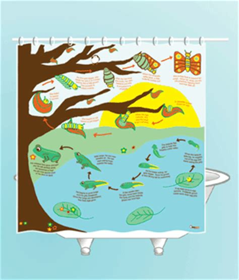 simple memory art shower curtain shop simple memory art metamorphosis shower curtain and