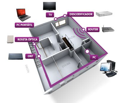 cableado fibra optica en casa conexi 243 n de fibra 243 ptica de telef 243 nica ftth