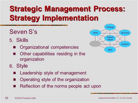 Management Strategic 6 chapter 6 strategic management ppt