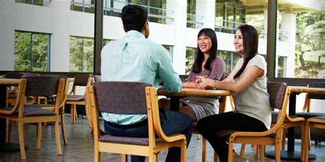 William Paterson Mba Admission Requirements by Graduate Studies William Paterson