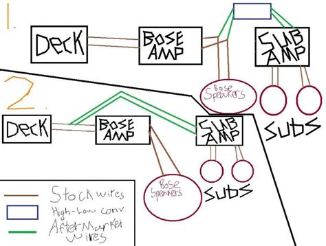 audi a3 bose wiring diagram free wiring