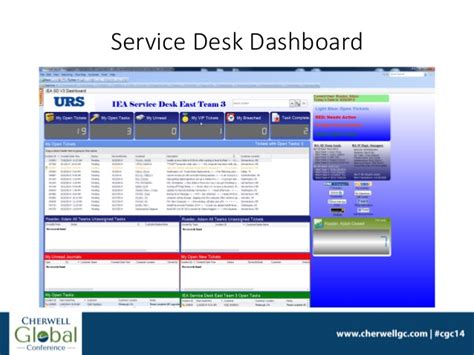 study urs and global service desk consolidation