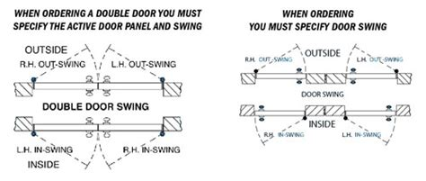 swing both ways meaning swing both ways meaning 28 images five ways our teens