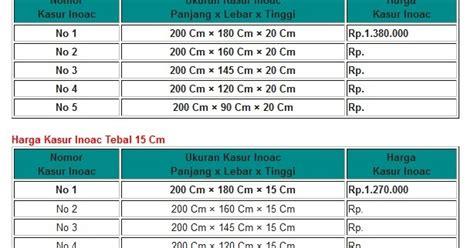 Kasur Central No 3 harga kasur inoac distributor dan agen resmi kasur busa