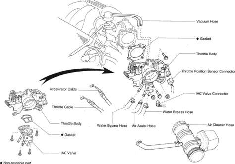 electronic throttle control 2007 lexus gs transmission control repair guides components systems throttle position sensor autozone com