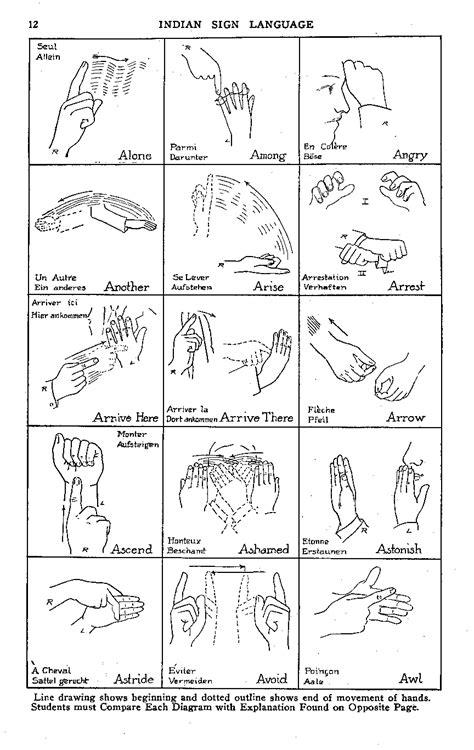 Sign Words grammar sign language phrases