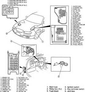 mazda 323 1 5gxi 1998 i shorted a circuit when changing the