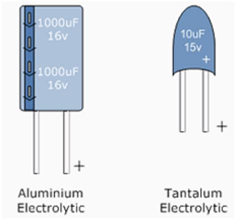 aluminum oxide electrolytic capacitors capacitor types
