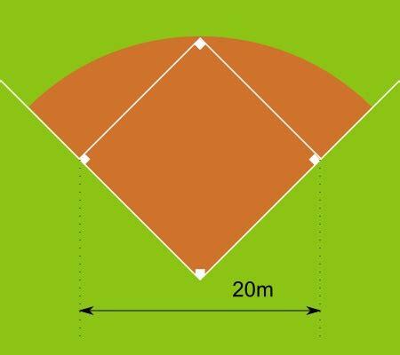 q6 sizing a baseball field