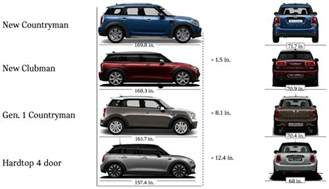 mini automatic review mf review mini countryman cooper s automatic motoringfile