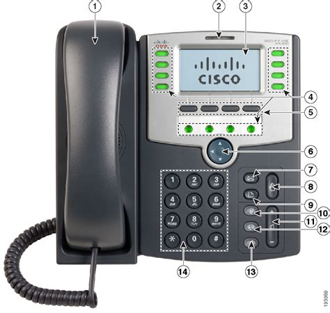 user guide cisco small business pro spa 504g ip phone
