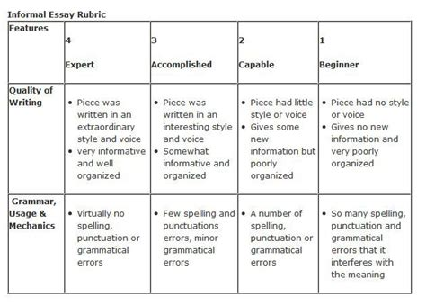 sle essay rubric for elementary teachers