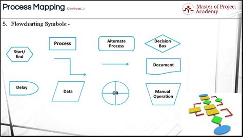 process mapping visio process mapping techniques and important tips master of