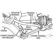 Repair Guides Front Suspension Lower Control Arm