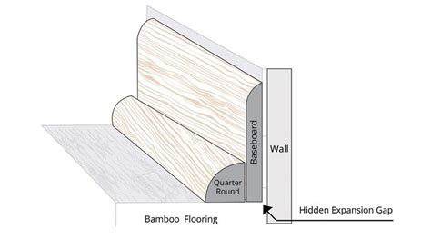 shoe molding vs quarter bamboo quarter tiger marbled 19mm strand woven