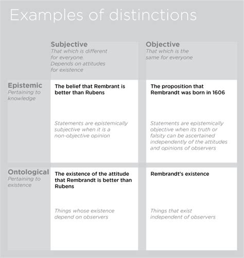 exles of objective and subjective statements subjective and objective statements 28 images