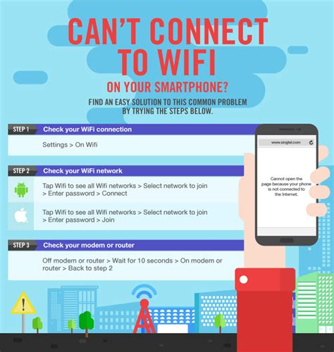 android phone wont connect to wifi help and support for your xiaomi redmi 1s singtel
