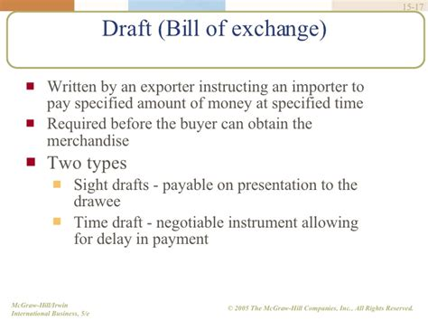 Letter Of Credit Negotiable Instrument Chap015
