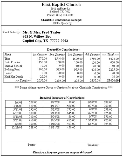 year end financial statement template 100 images 9