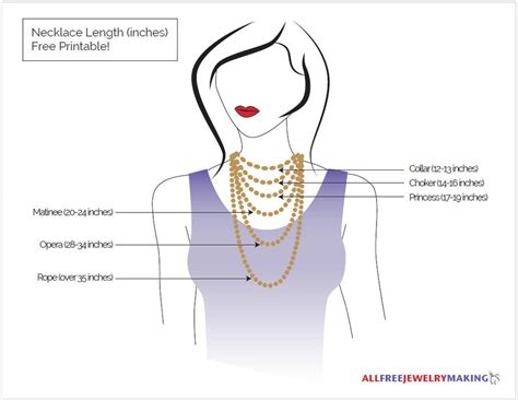 necklace length chart printable allfreejewelrymaking