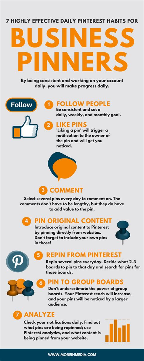 Infographic 24 Daily Habits That Will Make You Smarter Designtaxi 7 Highly Effective Daily Habits For Business Pinners