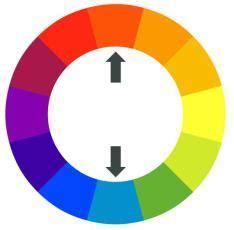 complementary colors generator цветовые схемы и палитры их значение и применение в веб