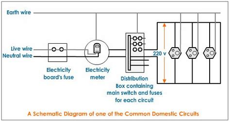 household electrical circuit diagrams electrical
